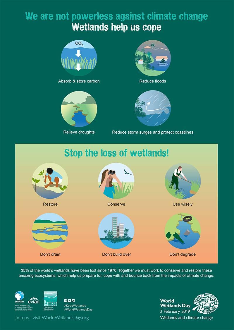 World Wetlands Day 2019